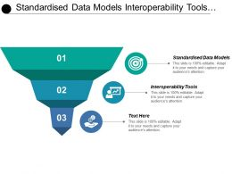Standardized Data Models Interoperability Tools Information Sharing Partner Collaboration