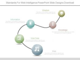 Standards For Web Intelligence Powerpoint Slide Designs Download