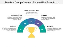 Standish Group Common Source Risk Standish Group Developed