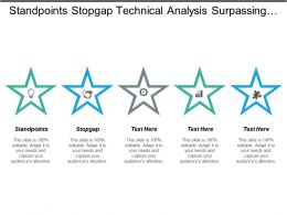 Standpoints Stopgap Technical Analysis Surpassing Team Selling Targeted Cpb