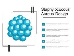 Staphylococcus Aureus Design