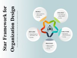 Star Framework For Organization Design