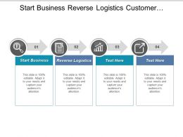 Start Business Reverse Logistics Customer Relationship Management Financing Cpb