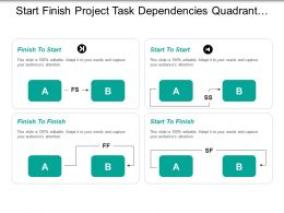 Start Finish Project Task Dependencies Quadrant With Icons