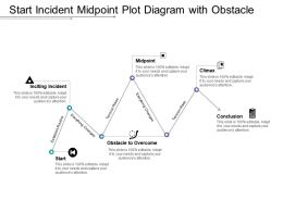 Start Incident Midpoint Plot Diagram With Obstacle