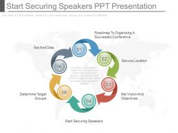 Start Securing Speakers Ppt Presentation