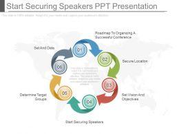 Start Securing Speakers Ppt Presentation