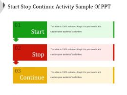 Start Stop Continue Activity Sample Of Ppt