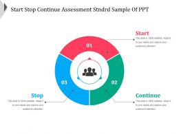 Start Stop Continue Assessment Stndrd Sample Of Ppt