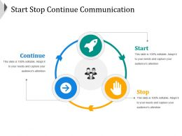 Start Stop Continue Communication Sample Of Ppt Presentation