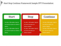 Start Stop Continue Framework Sample Ppt Presentation