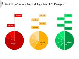 Start Stop Continue Methodology Good Ppt Example