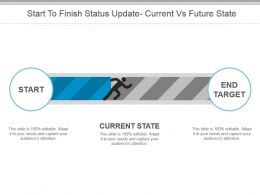 start_to_finish_status_update_current_vs_future_state_ppt_images_Slide01