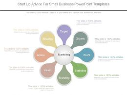 Start Up Advice For Small Business Powerpoint Templates
