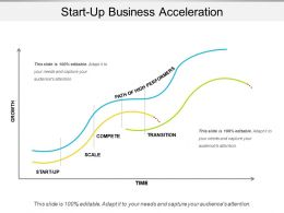 Start up Business Acceleration Ppt Examples Slides