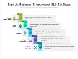 Start Up Business Entrepreneur Skill Set Steps