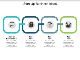 Start Up Business Ideas Ppt Powerpoint Presentation Slides Skills Cpb