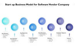 Start Up Business Model For Software Vendor Company
