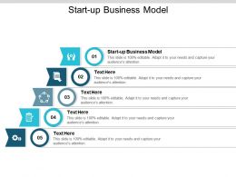 Start Up Business Model Ppt Powerpoint Presentation Slides Cpb