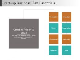 Start Up Business Plan Essentials Example Ppt Presentation