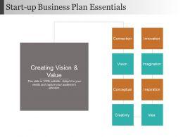 start_up_business_plan_essentials_example_ppt_presentation_Slide01