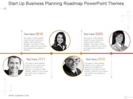 Start Up Business Planning Roadmap Powerpoint Themes
