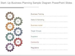 Start Up Business Planning Sample Diagram Powerpoint Slides