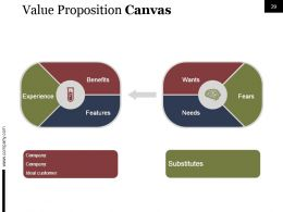 Start Up Business Process And Strategy Powerpoint Presentation Slides