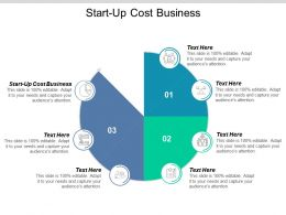 Start Up Cost Business Ppt Powerpoint Presentation Slides Portrait Cpb