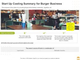 Start Up Costing Summary For Burger Business Ppt Powerpoint Presentation Outline Show