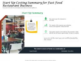 Start Up Costing Summary For Fast Food Restaurant Business Ppt Powerpoint Picture