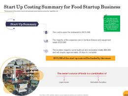 Start Up Costing Summary For Food Startup Business Ppt Powerpoint Presentation Styles