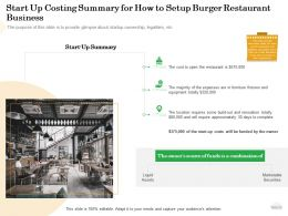 Start Up Costing Summary For How To Setup Burger Restaurant Business Out Ppt Powerpoint Styles