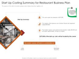 Start Up Costing Summary For Restaurant Busrestaurant Business Plan Restaurant Business Plan Ppt Grid