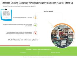 Start Up Costing Summary For Retail Industry Business Plan For Start Up Ppt Designs