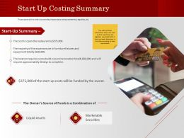 Start Up Costing Summary Some Build Out Ppt Powerpoint Presentation Infographic Template Grid