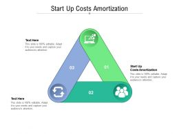 Start Up Costs Amortization Ppt Powerpoint Presentation Styles Good Cpb