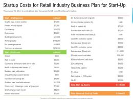 Start up Costs For Retail Industry Business Plan For Start Up Ppt Mockup