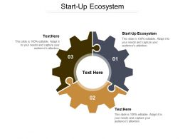 Start Up Ecosystem Ppt Powerpoint Presentation Ideas Model Cpb