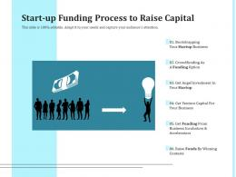 Start Up Funding Process To Raise Capital