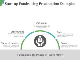 Start Up Fundraising Presentation Examples