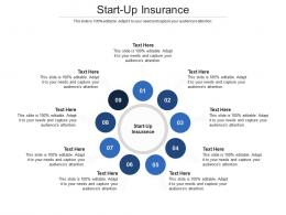Start Up Insurance Ppt Powerpoint Presentation Infographic Template Designs Cpb