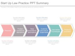 Start Up Law Practice Ppt Summary