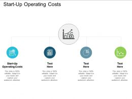 Start Up Operating Costs Ppt Powerpoint Presentation Slides Portrait Cpb