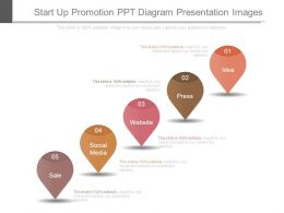Start Up Promotion Ppt Diagram Presentation Images
