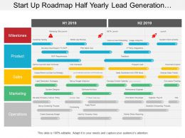 Start Up Roadmap Half Yearly Lead Generation Strategies Prospects Leads Timeline