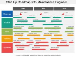 Start Up Roadmap With Maintenance Engineer System Improvement Timeline