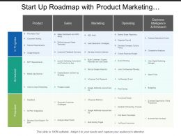 Start Up Roadmap With Product Marketing Operation Schedule Swim Lane