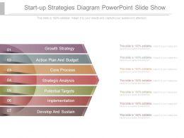 Start Up Strategies Diagram Powerpoint Slide Show