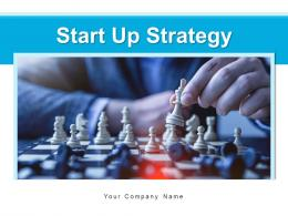 Start Up Strategy Business Goals Growth Strategies Marketing Financial